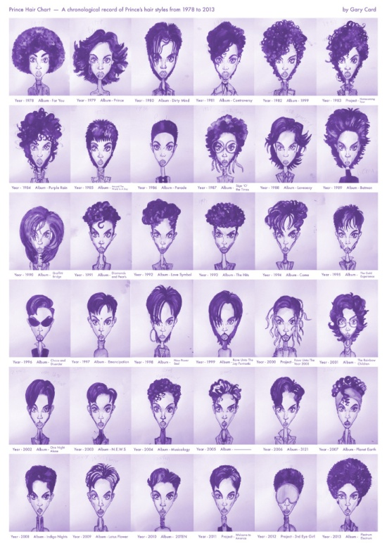 every-prince_hairstyles_from-1978-2013-by-gary-card